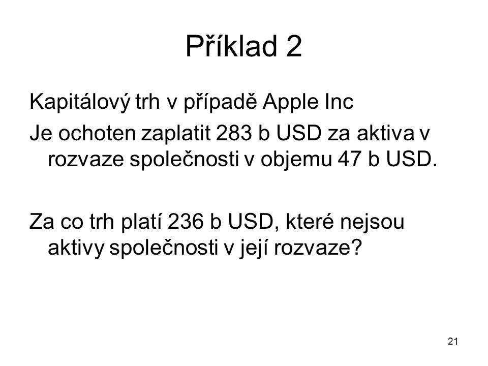 Příklad 2 Kapitálový trh v případě Apple Inc Je ochoten zaplatit 283 b USD za aktiva v rozvaze společnosti v objemu 47 b USD. Za co trh platí 236 b US