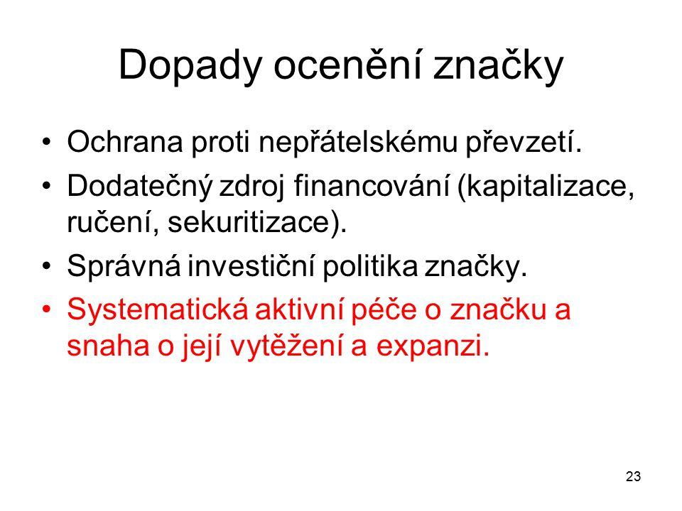 Dopady ocenění značky Ochrana proti nepřátelskému převzetí. Dodatečný zdroj financování (kapitalizace, ručení, sekuritizace). Správná investiční polit
