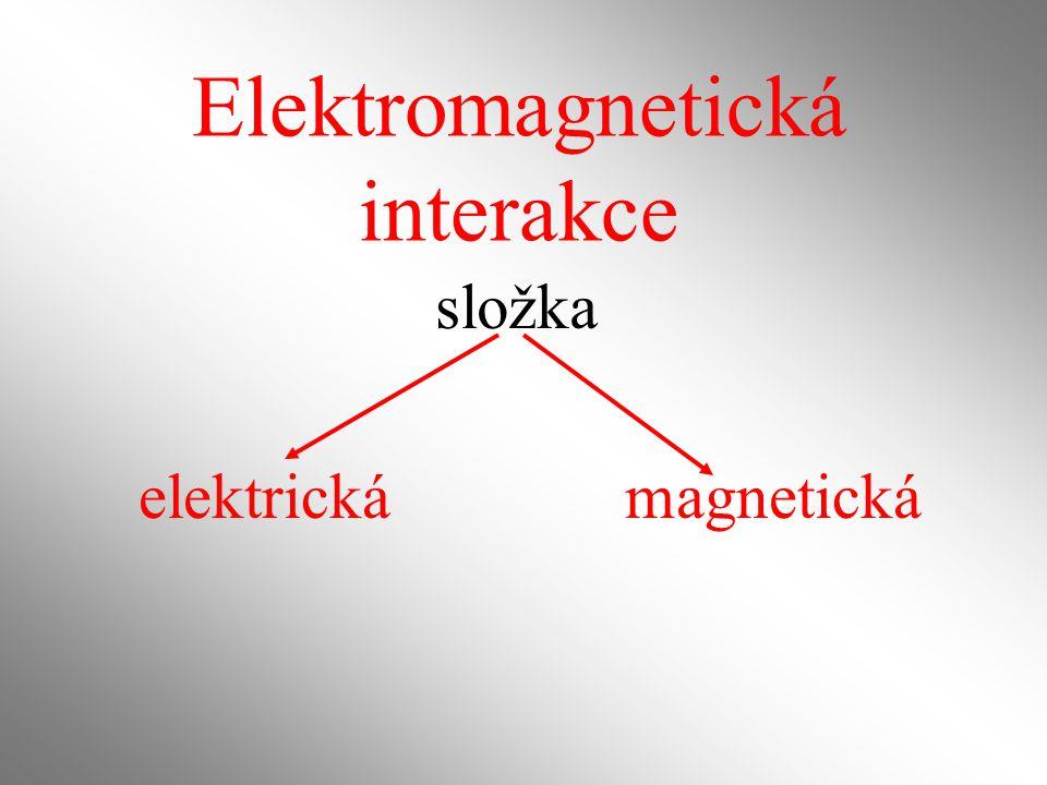 Elektromagnetická interakce elektrickámagnetická složka