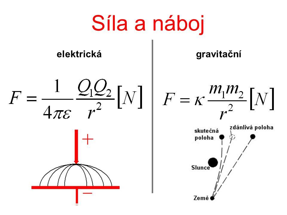 Síla a náboj elektrická gravitační