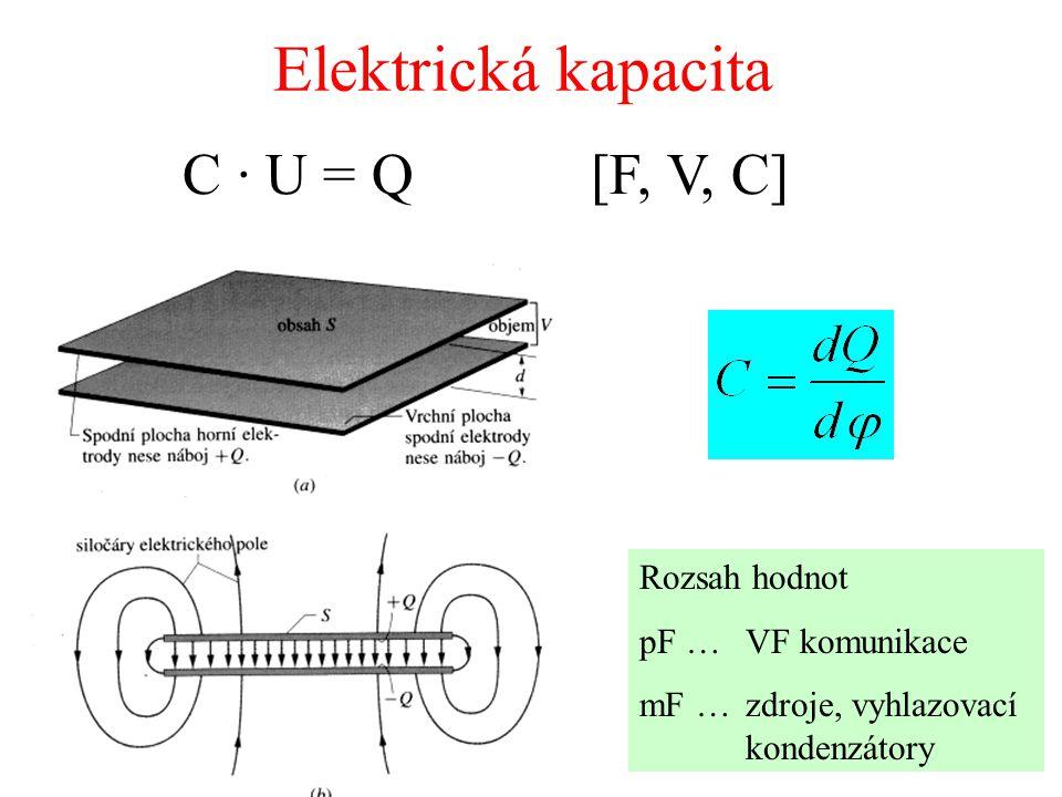 C · U = Q [F, V, C] Elektrická kapacita Rozsah hodnot pF … VF komunikace mF … zdroje, vyhlazovací kondenzátory