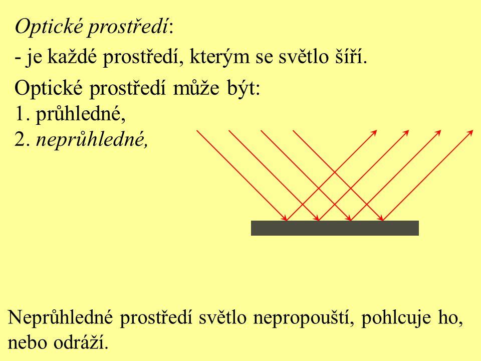 Optické prostředí: - je každé prostředí, kterým se světlo šíří. Optické prostředí může být: 1. průhledné, 2. neprůhledné, Neprůhledné prostředí světlo