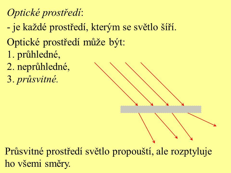 Optické prostředí: - je každé prostředí, kterým se světlo šíří. Optické prostředí může být: 1. průhledné, 2. neprůhledné, 3. průsvitné. Průsvitné pros