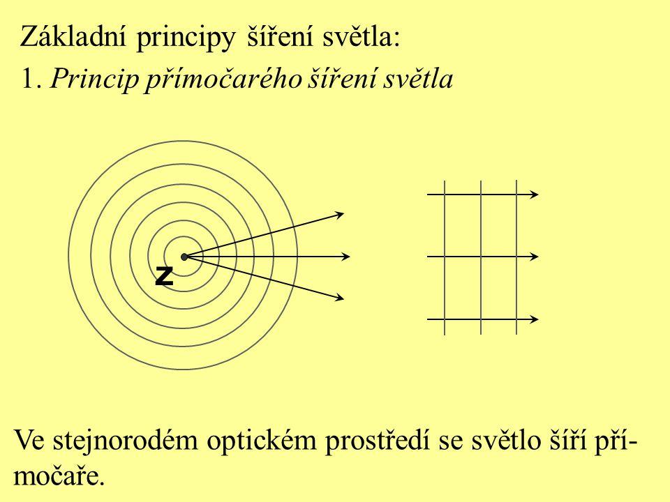 Základní principy šíření světla: 1. Princip přímočarého šíření světla Ve stejnorodém optickém prostředí se světlo šíří pří- močaře. Z