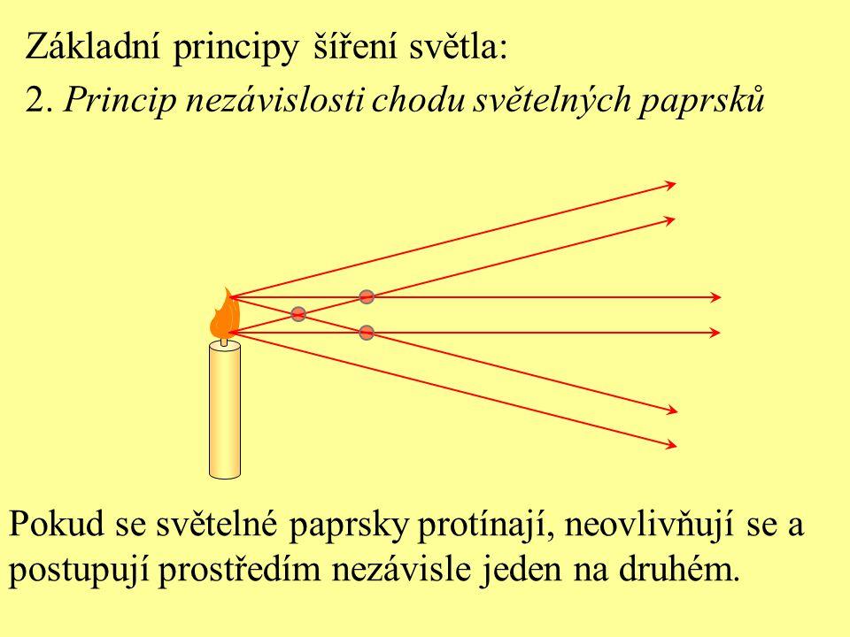 Základní principy šíření světla: 2. Princip nezávislosti chodu světelných paprsků Pokud se světelné paprsky protínají, neovlivňují se a postupují pros