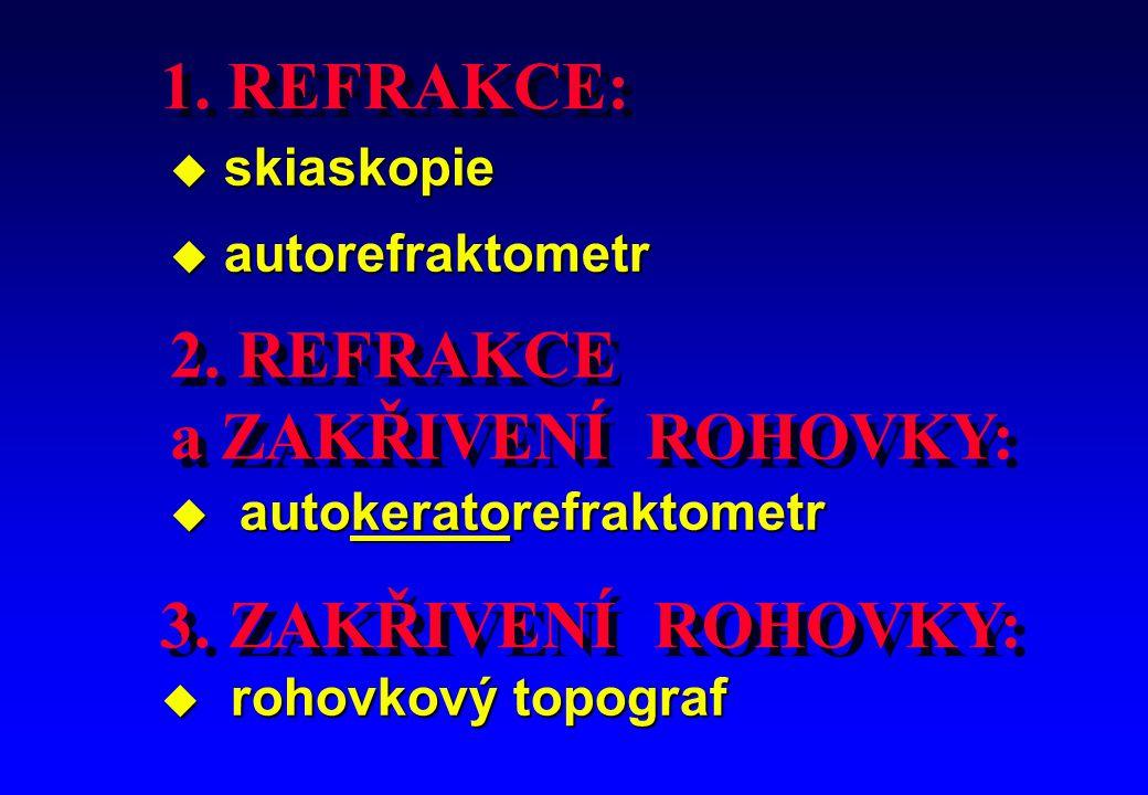 1. REFRAKCE: u skiaskopie u autorefraktometr 2. REFRAKCE a ZAKŘIVENÍ ROHOVKY: 2. REFRAKCE a ZAKŘIVENÍ ROHOVKY: u autokeratorefraktometr 3. ZAKŘIVENÍ R