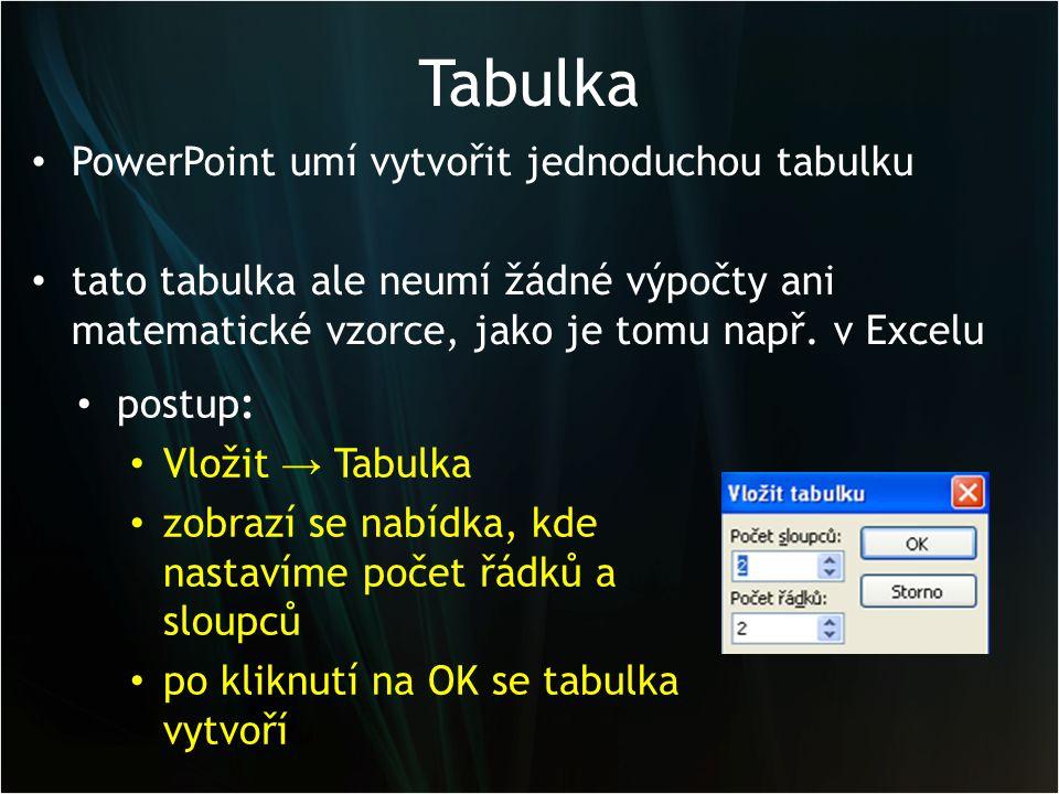 Tabulka PowerPoint umí vytvořit jednoduchou tabulku tato tabulka ale neumí žádné výpočty ani matematické vzorce, jako je tomu např.