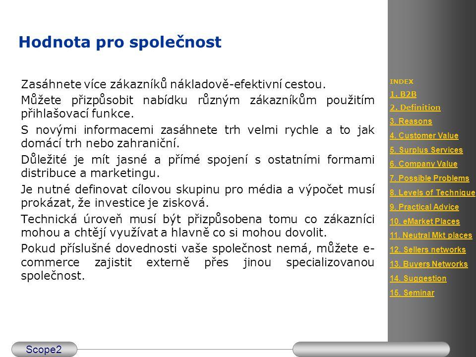 Scope2 INDEX 1.B2B 2. Definition 3. Reasons 4. Customer Value 5.
