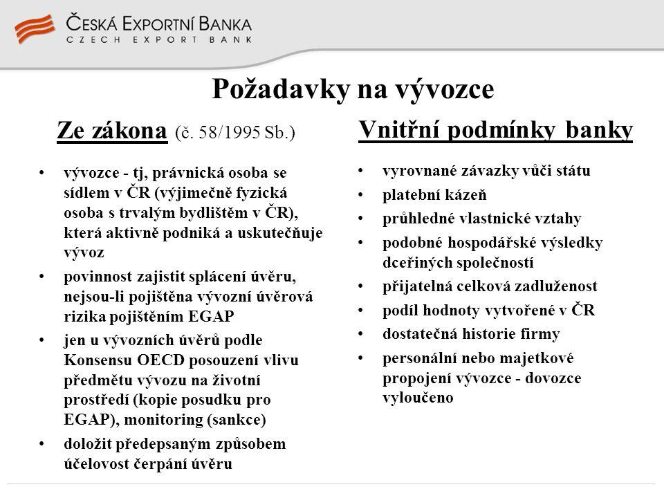 Ze zákona (č. 58/1995 Sb.) vývozce - tj, právnická osoba se sídlem v ČR (výjimečně fyzická osoba s trvalým bydlištěm v ČR), která aktivně podniká a us