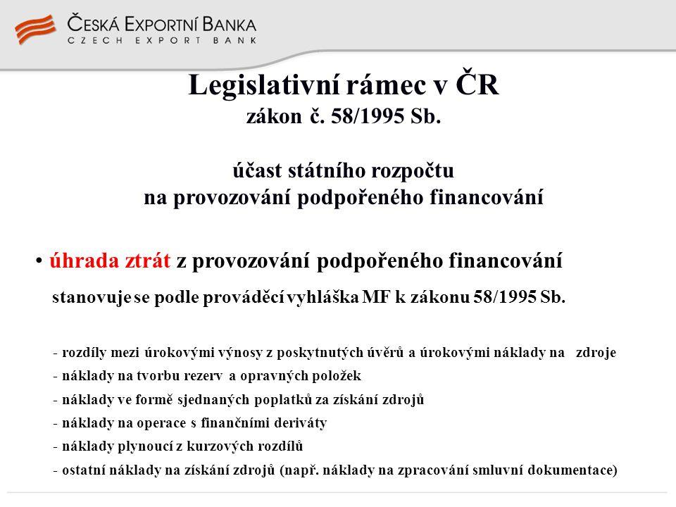 Legislativní rámec v ČR zákon č. 58/1995 Sb. účast státního rozpočtu na provozování podpořeného financování úhrada ztrát z provozování podpořeného fin