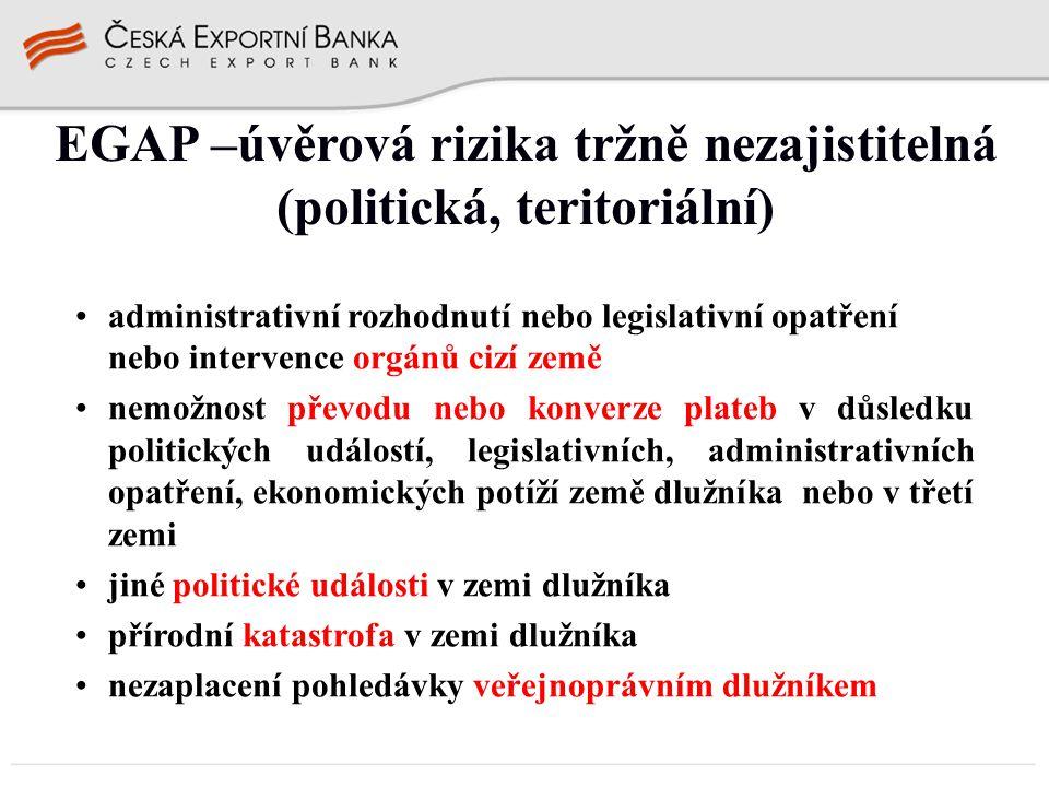 administrativní rozhodnutí nebo legislativní opatření nebo intervence orgánů cizí země nemožnost převodu nebo konverze plateb v důsledku politických u