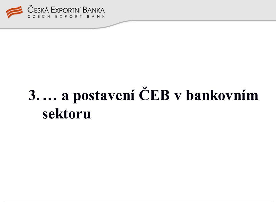 3.… a postavení ČEB v bankovním sektoru