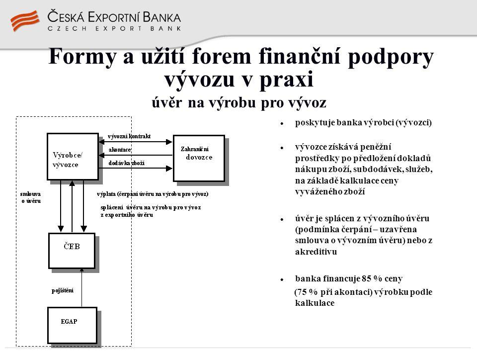 poskytuje banka výrobci (vývozci) vývozce získává peněžní prostředky po předložení dokladů nákupu zboží, subdodávek, služeb, na základě kalkulace ceny