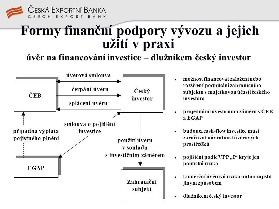 EGAP případná výplata pojistného plnění Formy finanční podpory vývozu a jejich užití v praxi úvěr na financování investice – dlužníkem český investor