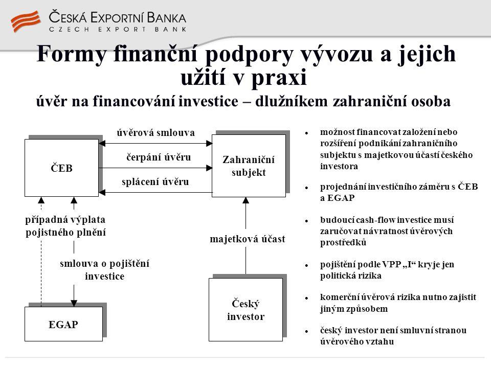 EGAP případná výplata pojistného plnění možnost financovat založení nebo rozšíření podnikání zahraničního subjektu s majetkovou účastí českého investo
