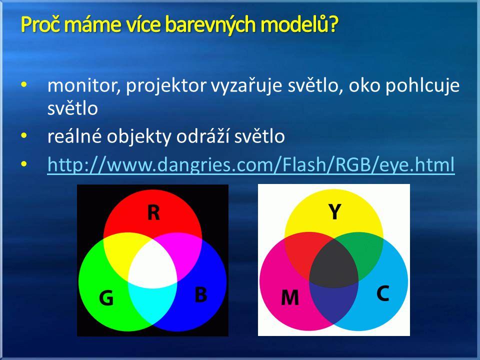 monitor, projektor vyzařuje světlo, oko pohlcuje světlo reálné objekty odráží světlo http://www.dangries.com/Flash/RGB/eye.html