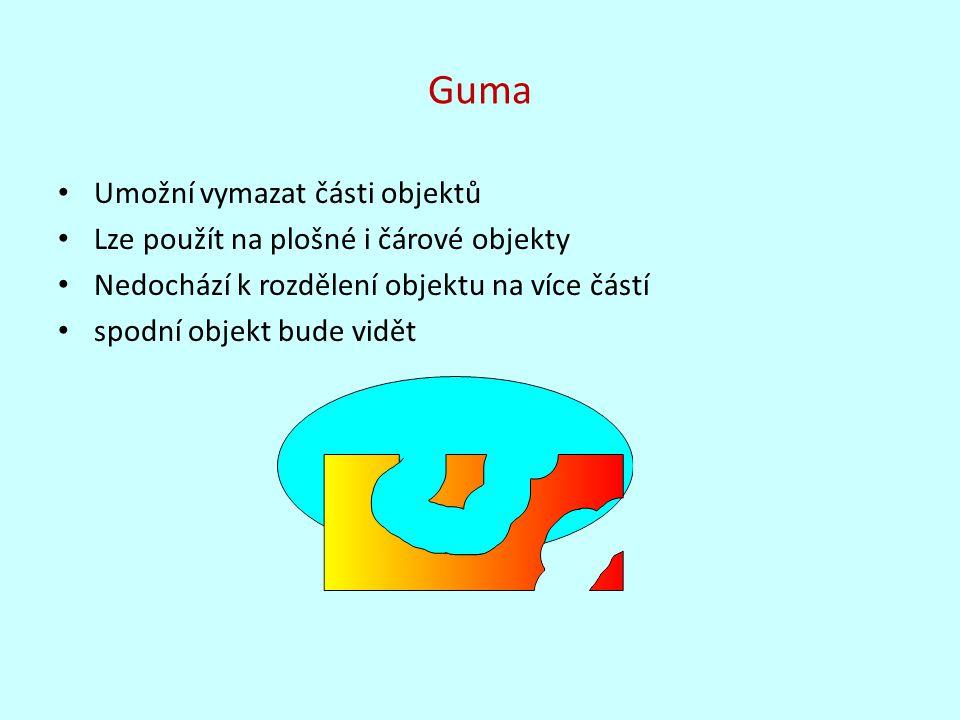 Guma Umožní vymazat části objektů Lze použít na plošné i čárové objekty Nedochází k rozdělení objektu na více částí spodní objekt bude vidět
