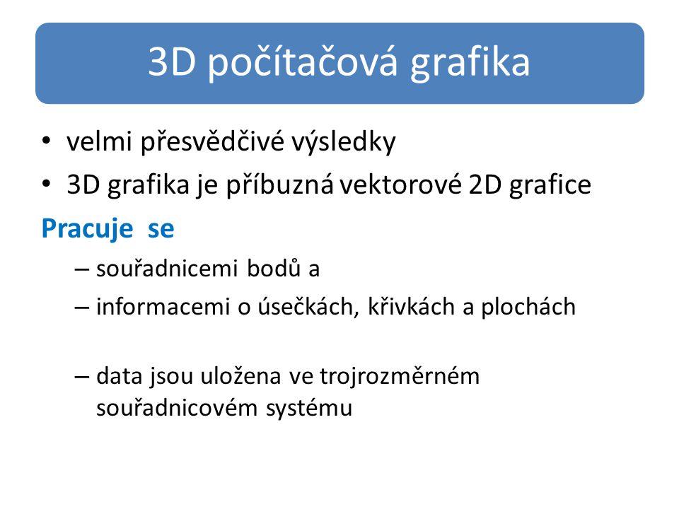 3D počítačová grafika velmi přesvědčivé výsledky 3D grafika je příbuzná vektorové 2D grafice Pracuje se – souřadnicemi bodů a – informacemi o úsečkách, křivkách a plochách – data jsou uložena ve trojrozměrném souřadnicovém systému