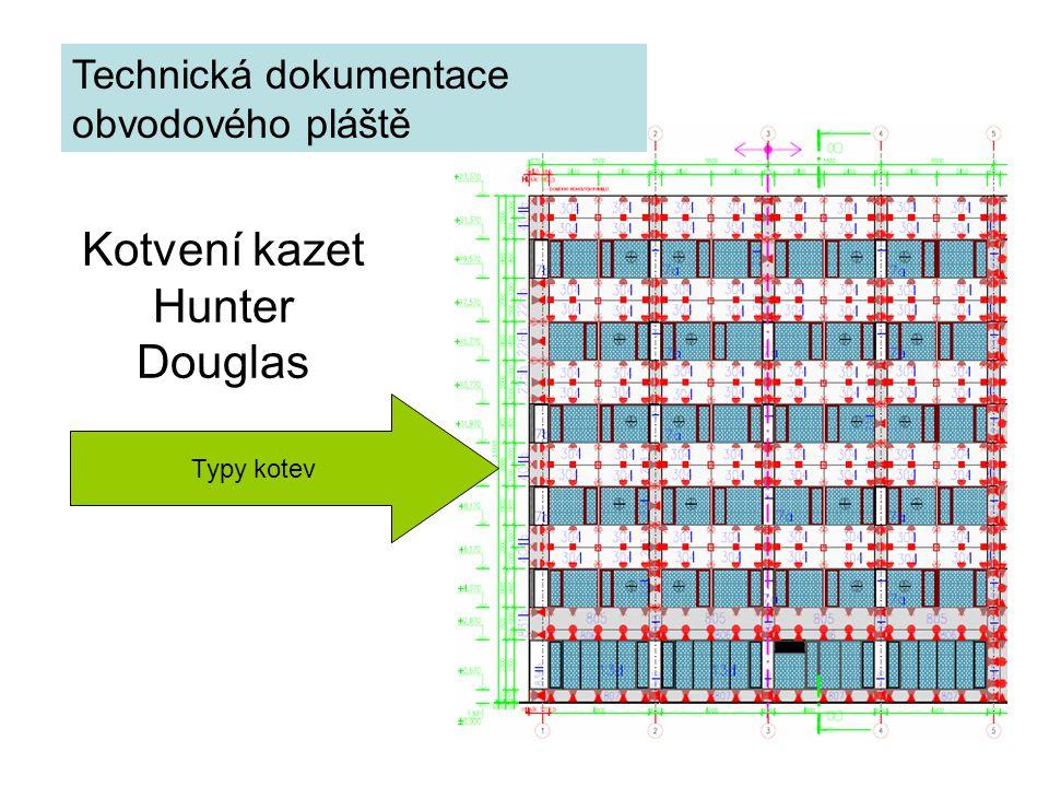 Kotvení kazet Hunter Douglas Typy kotev Technická dokumentace obvodového pláště