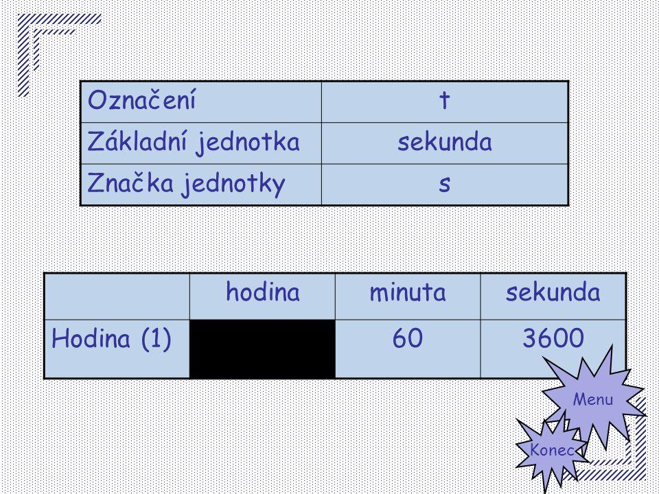 Označenít Základní jednotkasekunda Značka jednotkys hodinaminutasekunda Hodina (1)603600 Menu Konec
