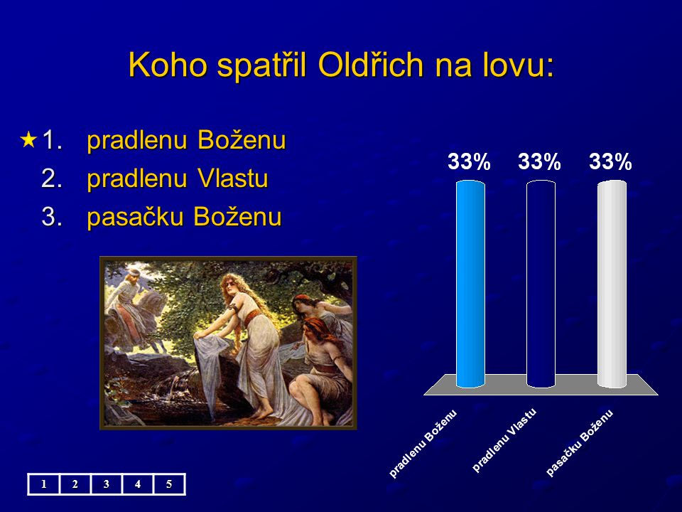 Koho spatřil Oldřich na lovu: 1.pradlenu Boženu 2.pradlenu Vlastu 3.pasačku Boženu 12345