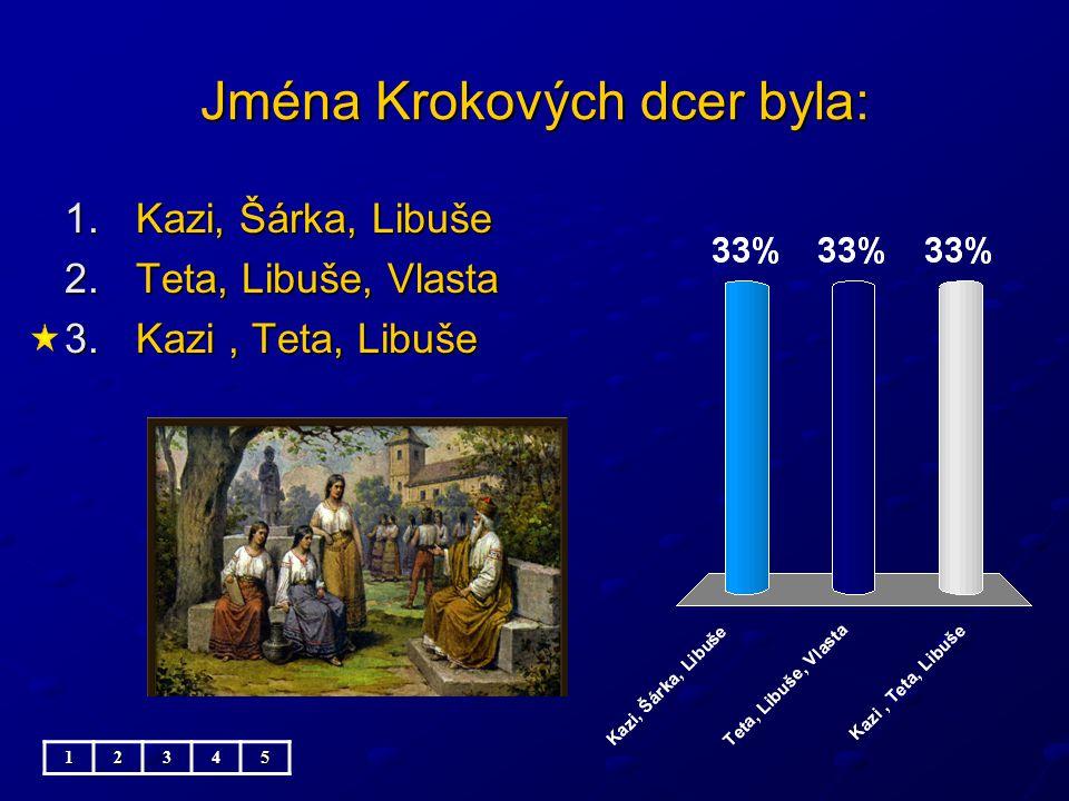 Jména Krokových dcer byla: 1.Kazi, Šárka, Libuše 2.Teta, Libuše, Vlasta 3.Kazi, Teta, Libuše 12345
