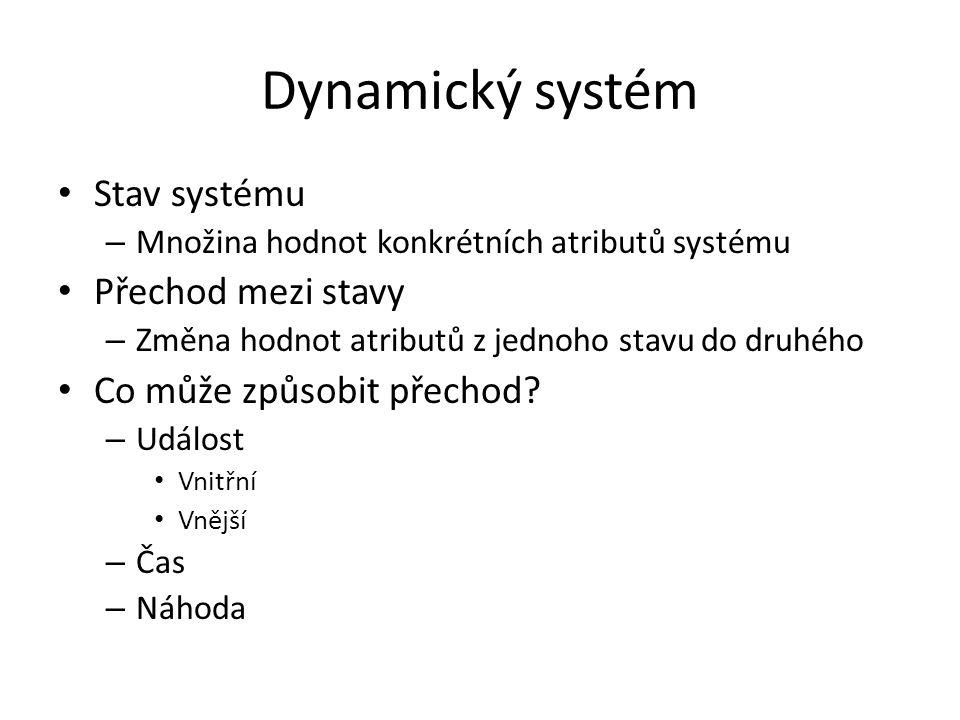 Dynamický systém Stav systému – Množina hodnot konkrétních atributů systému Přechod mezi stavy – Změna hodnot atributů z jednoho stavu do druhého Co může způsobit přechod.