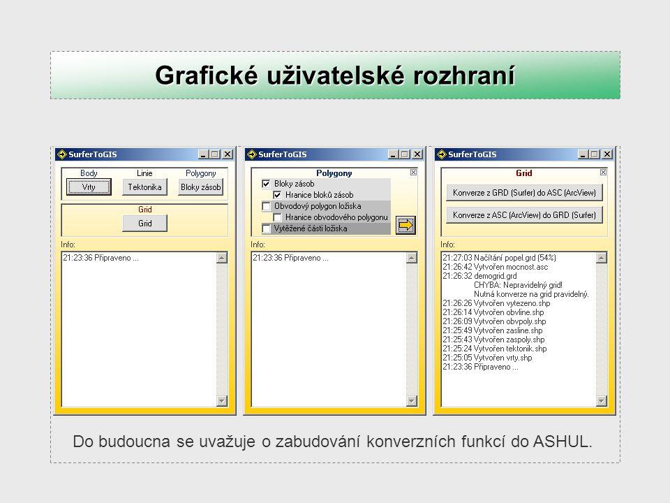 Grafické uživatelské rozhraní Do budoucna se uvažuje o zabudování konverzních funkcí do ASHUL.
