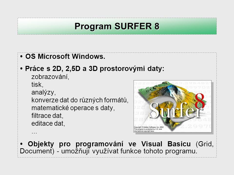 WWW stránky programu Surfer 8 (Golden Software) WWW stránky firmy ESRI Elektronická nápověda programu Surfer 8 Elektronická nápověda programu ArcView 3.2a Elektronická nápověda ESRI MapObjects 2.1 Prof.