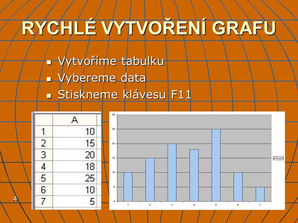 4 RYCHLÉ VYTVOŘENÍ GRAFU Vytvoříme tabulku Vytvoříme tabulku Vybereme data Vybereme data Stiskneme klávesu F11 Stiskneme klávesu F11