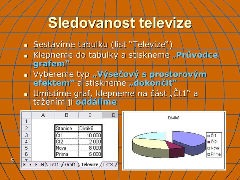 """5 Sledovanost televize Sestavíme tabulku (list """"Televize"""") Sestavíme tabulku (list """"Televize"""") Klepneme do tabulky a stiskneme """"Průvodce grafem"""" Klepn"""