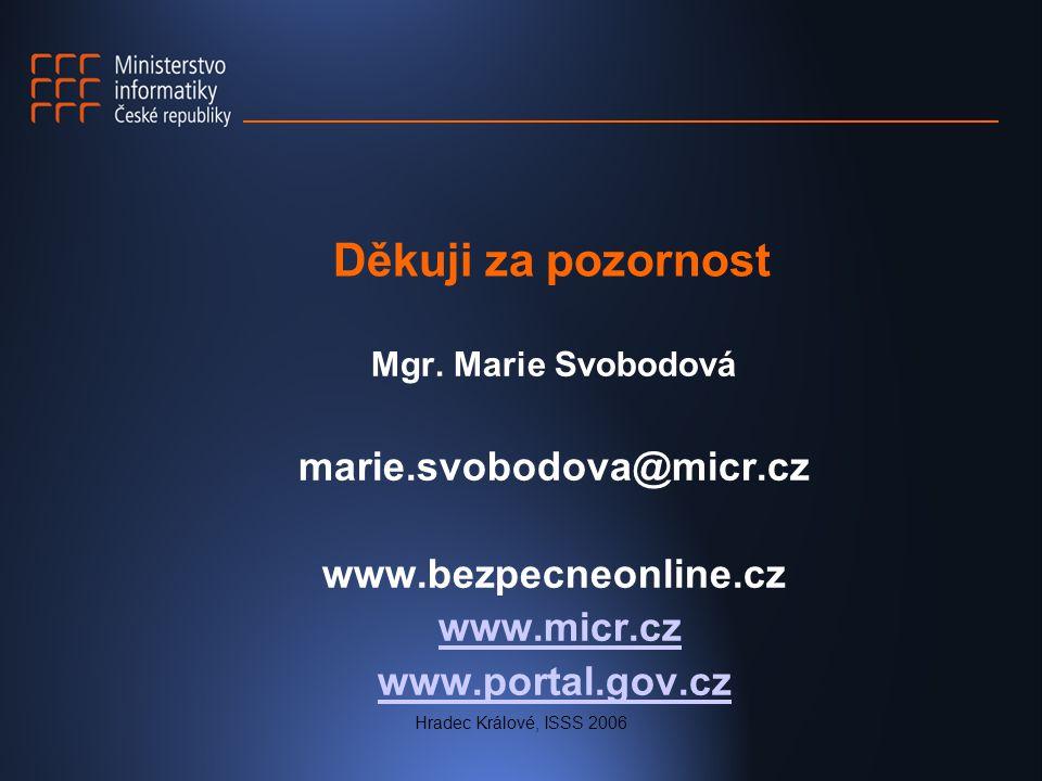 Hradec Králové, ISSS 2006 Děkuji za pozornost Mgr.