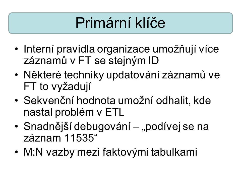 Primární klíče Interní pravidla organizace umožňují více záznamů v FT se stejným ID Některé techniky updatování záznamů ve FT to vyžadují Sekvenční ho