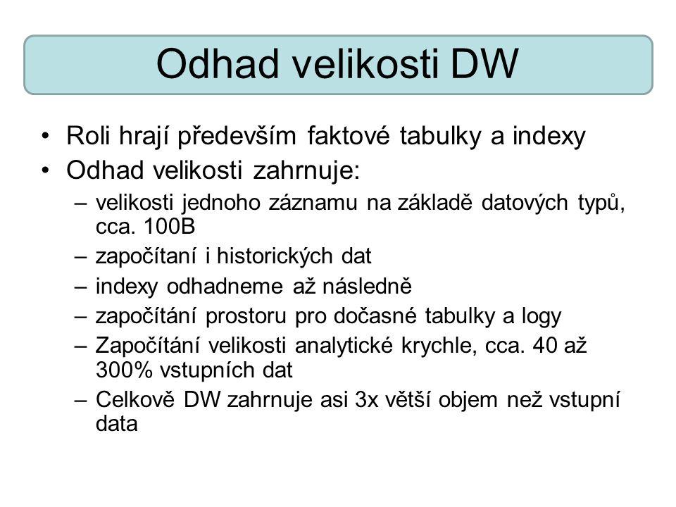 Odhad velikosti DW Roli hrají především faktové tabulky a indexy Odhad velikosti zahrnuje: –velikosti jednoho záznamu na základě datových typů, cca. 1