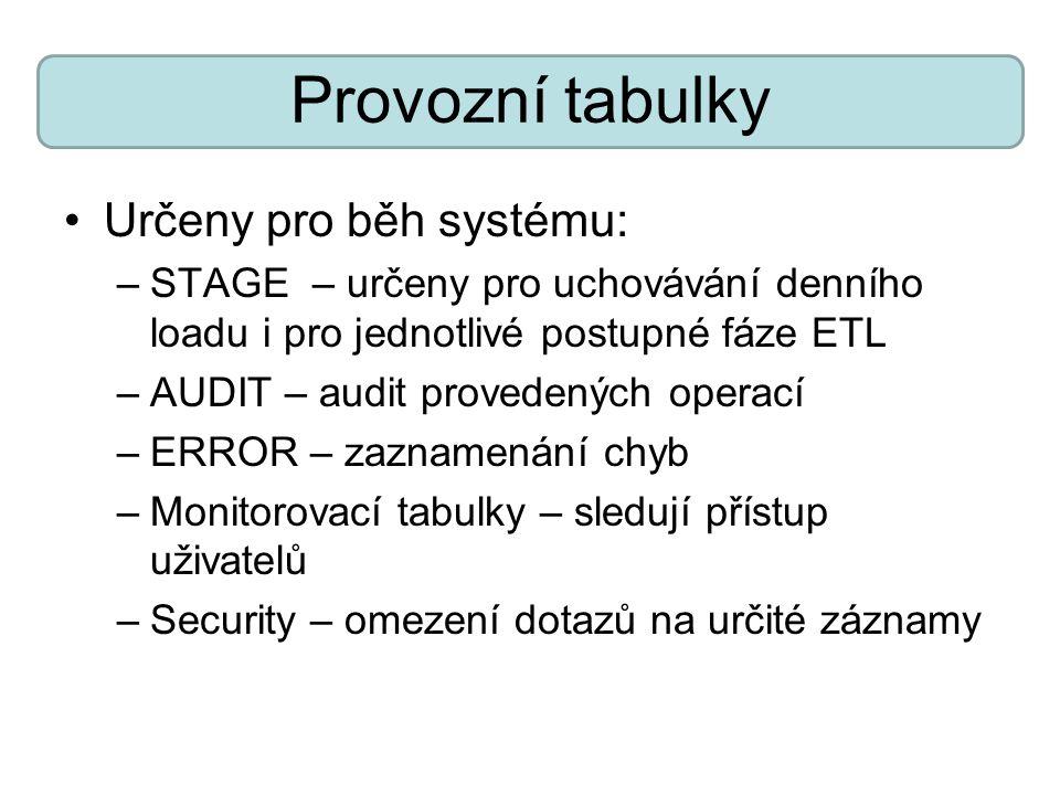 Provozní tabulky Určeny pro běh systému: –STAGE – určeny pro uchovávání denního loadu i pro jednotlivé postupné fáze ETL –AUDIT – audit provedených op