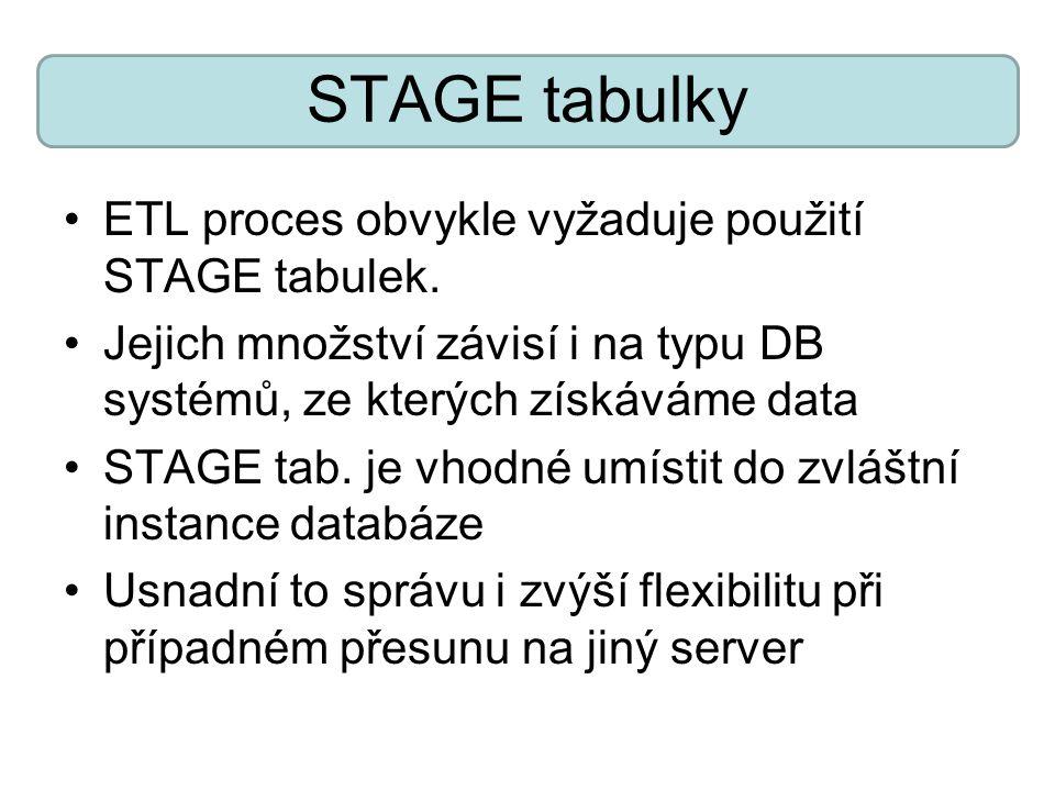 STAGE tabulky ETL proces obvykle vyžaduje použití STAGE tabulek. Jejich množství závisí i na typu DB systémů, ze kterých získáváme data STAGE tab. je