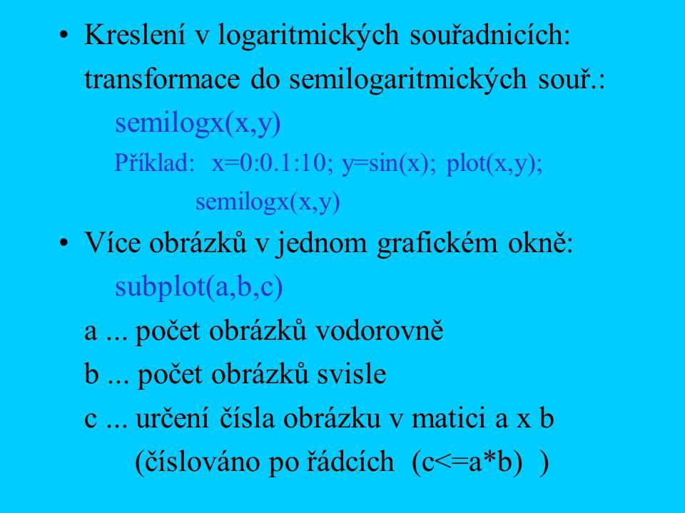Uložení a přenos grafu do souboru pomocí Save As...