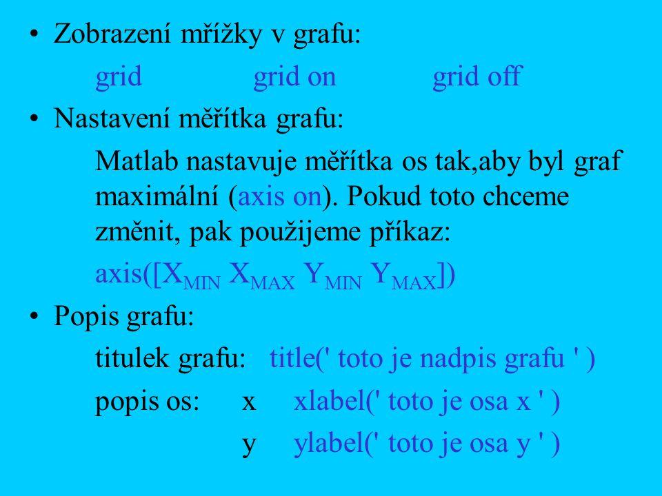 umístění libovolného textu na souřadnice, text(,, toto je nadpis grafu ) Příklad: text(5,0.5, vložený text ) umístění textu podle myši: gtext( text umístěný myší ) Myší umístíme osový kříž, kam potřebujeme a pak zafixujeme stiskem pravého tlačítka myši.