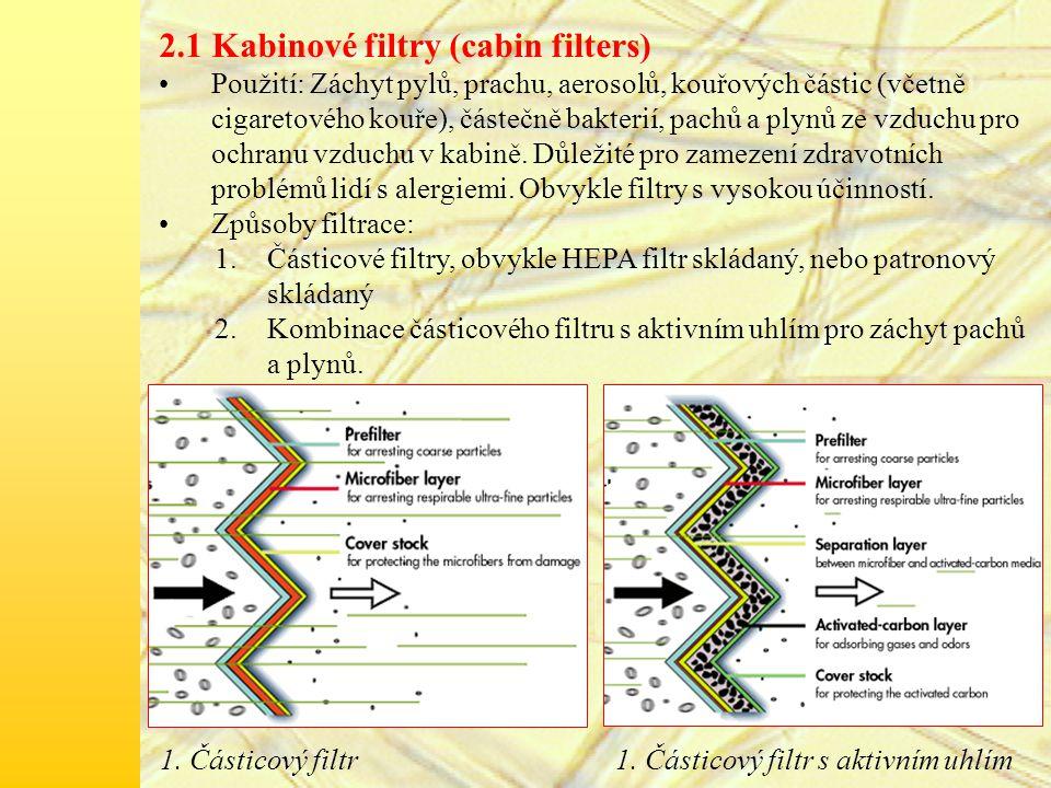 2.1 Kabinové filtry (cabin filters) Použití: Záchyt pylů, prachu, aerosolů, kouřových částic (včetně cigaretového kouře), částečně bakterií, pachů a plynů ze vzduchu pro ochranu vzduchu v kabině.