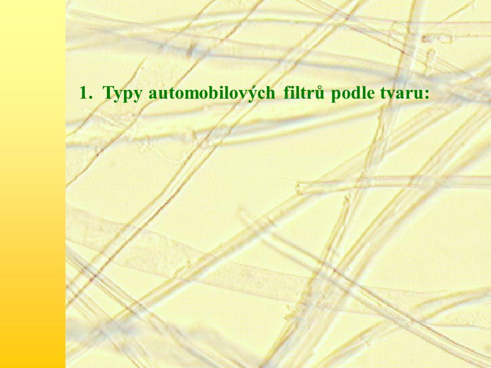 1.1 Ploché filtry – flat filters: -Nejjednodušší varianta (pouze filtrační rouno umístěné do nosného rámu.