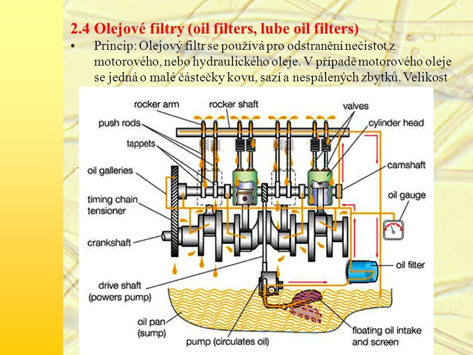 2.4 Olejové filtry (oil filters, lube oil filters) Princip: Olejový filtr se používá pro odstranění nečistot z motorového, nebo hydraulického oleje.