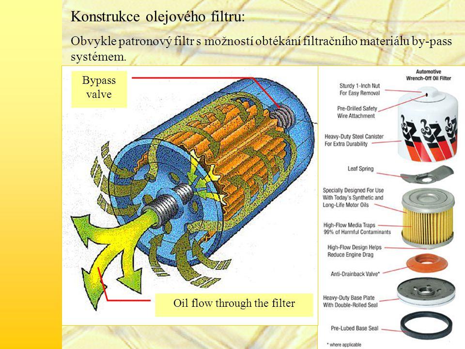 Konstrukce olejového filtru: Obvykle patronový filtr s možností obtékání filtračního materiálu by-pass systémem.