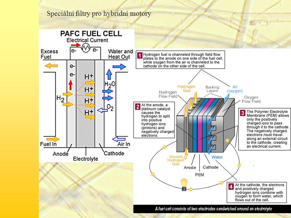 Speciální filtry pro hybridní motory