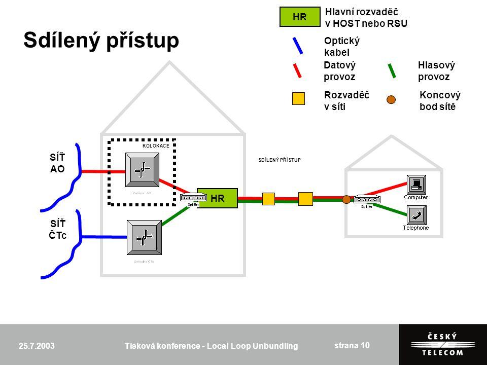 25.7.2003Tisková konference - Local Loop Unbundling strana 10 Sdílený přístup KOLOKACE HR SÍŤ AO SÍŤ ČTc SDÍLENÝ PŘÍSTUP Koncový bod sítě Rozvaděč v síti Optický kabel Hlavní rozvaděč v HOST nebo RSU HR Datový provoz Hlasový provoz