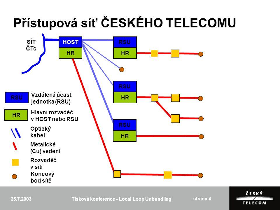 25.7.2003Tisková konference - Local Loop Unbundling strana 4 Přístupová síť ČESKÉHO TELECOMU Koncový bod sítě Rozvaděč v síti Metalické (Cu) vedení Optický kabel Hlavní rozvaděč v HOST nebo RSU HR SÍŤ ČTc HR HOSTRSU HR RSU HR RSU Vzdálená účast.