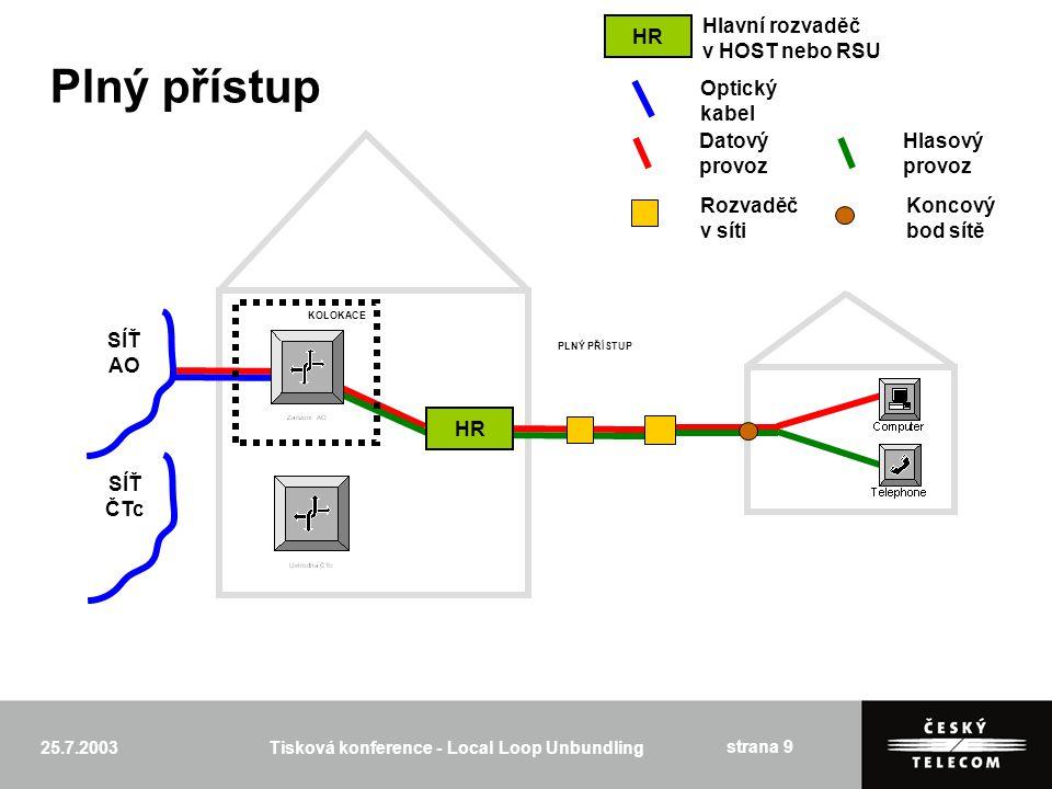 25.7.2003Tisková konference - Local Loop Unbundling strana 9 Plný přístup HR SÍŤ AO PLNÝ PŘÍSTUP SÍŤ ČTc Koncový bod sítě Rozvaděč v síti Optický kabel Hlavní rozvaděč v HOST nebo RSU HR Datový provoz Hlasový provoz KOLOKACE