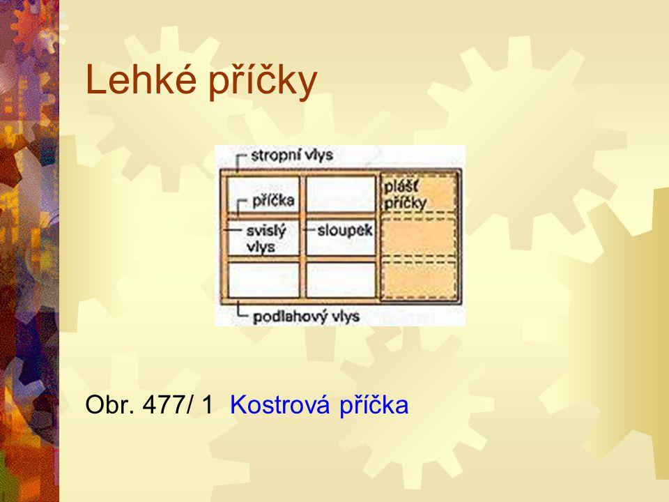 NUTSCH 12.5Lehké příčky LLehké příčky jsou staticky nenosné vnitřní stěny s nízkou hmotností. Zpravidla se dají přestavovat, aniž by se při tom sama