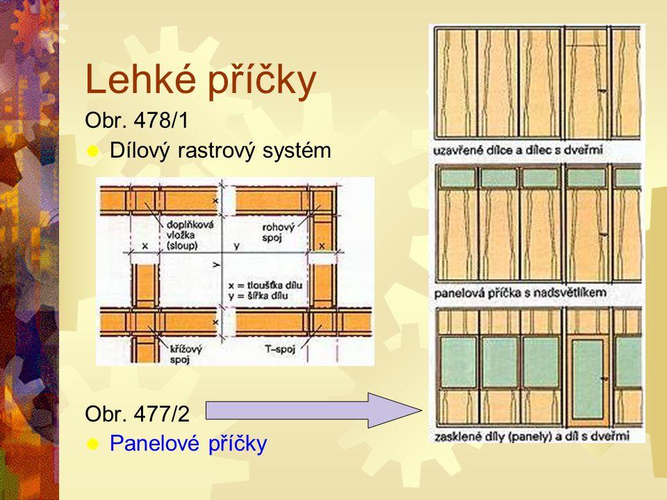 Lehké příčky PPPPanelové příčky mohou být vyrobeny jako prefabrikáty ve výšce místnosti, na stavbě se mohou sestavit a umístit mezi strop a podlah
