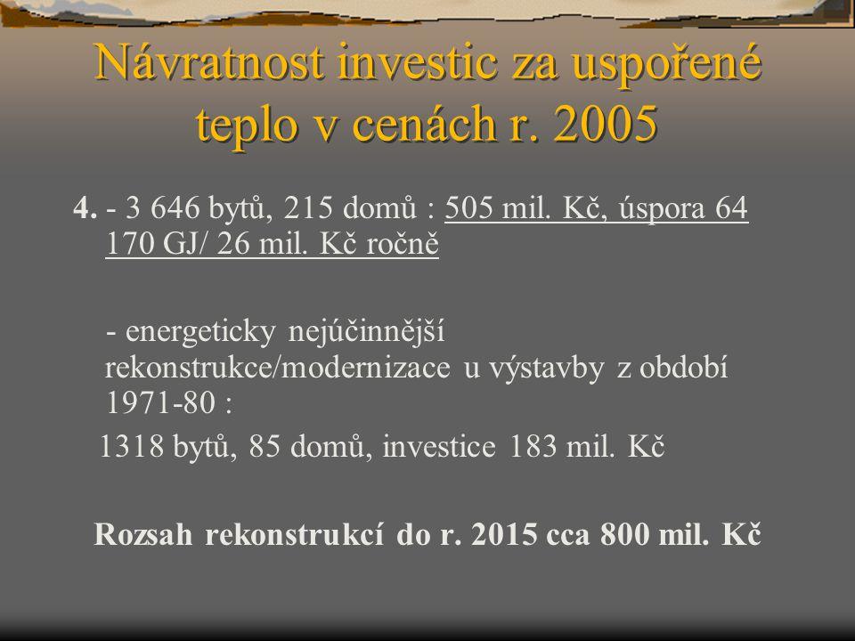 Návratnost investic za uspořené teplo v cenách r. 2005 4. - 3 646 bytů, 215 domů : 505 mil. Kč, úspora 64 170 GJ/ 26 mil. Kč ročně - energeticky nejúč