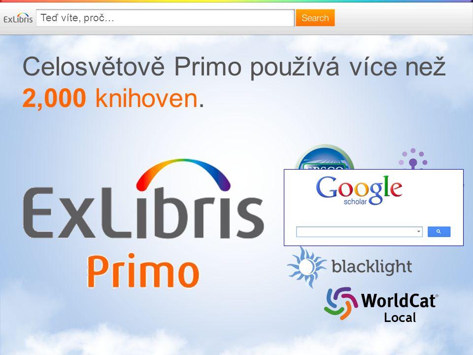 Celosvětově Primo používá více než 2,000 knihoven. Local Teď víte, proč…